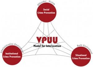 Violence Prevention Through Urban Upgrading